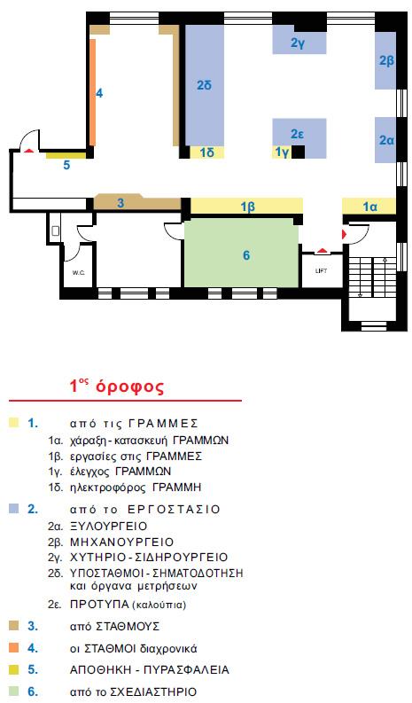 πρώτος όροφος